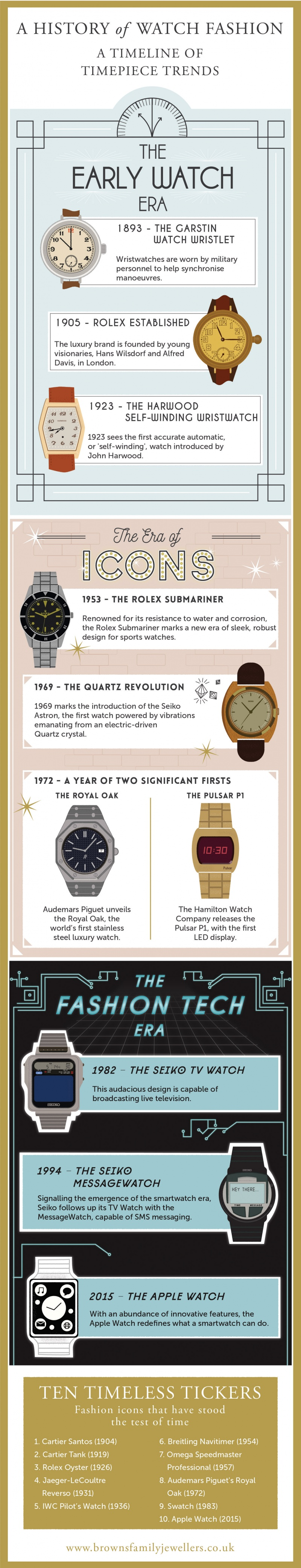 Watches, Watch History, Classic Watches, Watch fashion, Browns Family Jewellers, Cluse Watch, Rose Gold watch, Grey watch